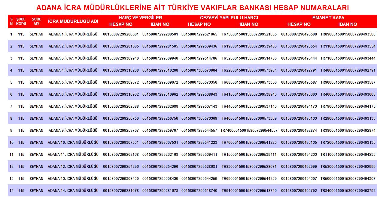 Adana İcra Müdürlükleri İban Numarası - Özderin Avukatlık Bürosu